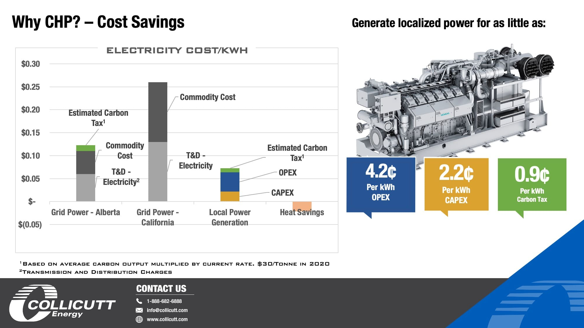Combined Heat and Power can save your money